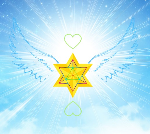 אביעד יריב - תקשור רוחני